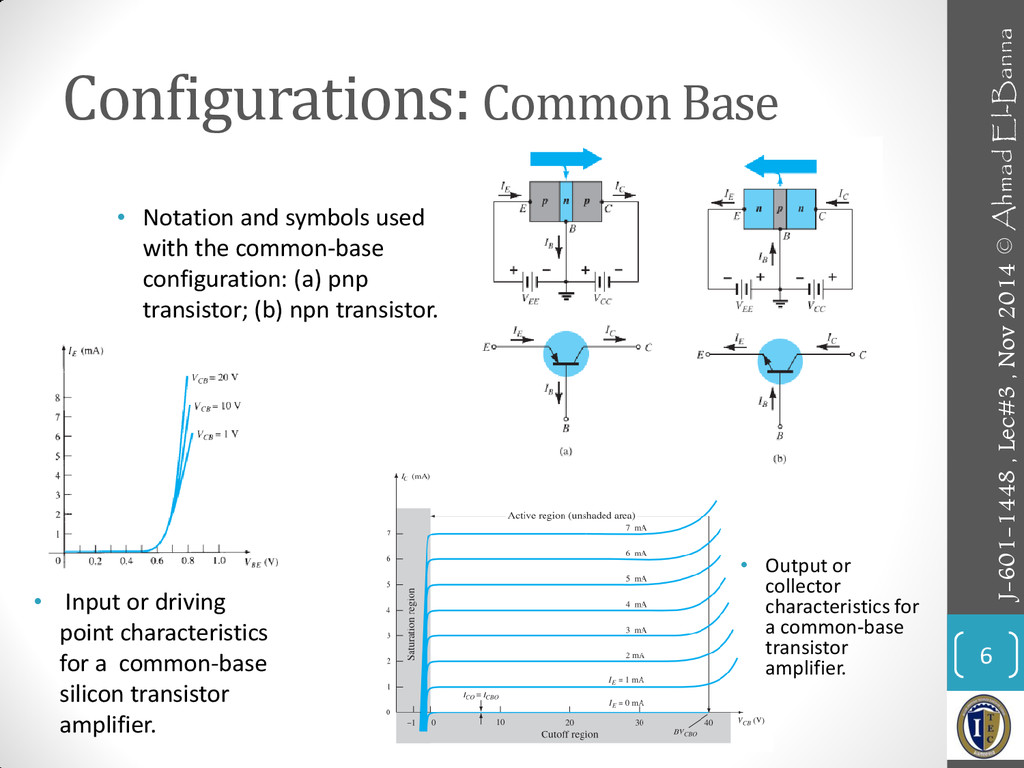 Configurations: Common Base • Notation and symb...