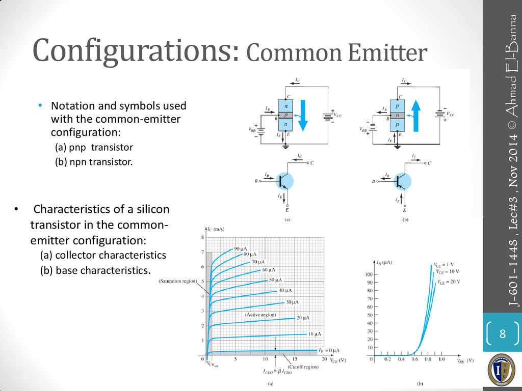 Configurations: Common Emitter 8 • Notation and...