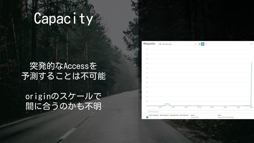 Capacity 突発的なAccessを 予測することは不可能 originのスケールで 間に...