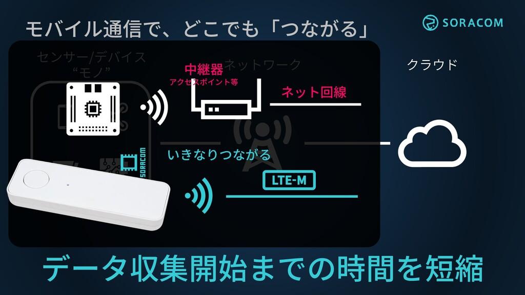 """クラウド ネットワーク センサー/デバイス """"モノ"""" モバイル通信で、どこでも「つながる」 中..."""