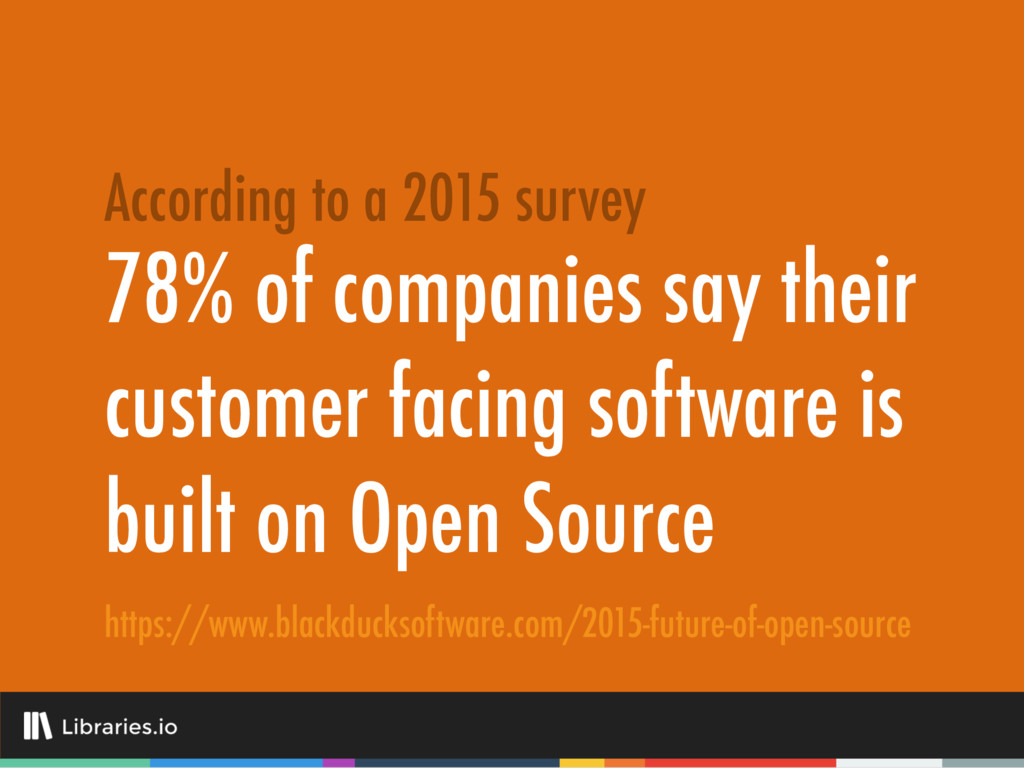 78% of companies say their customer facing soft...