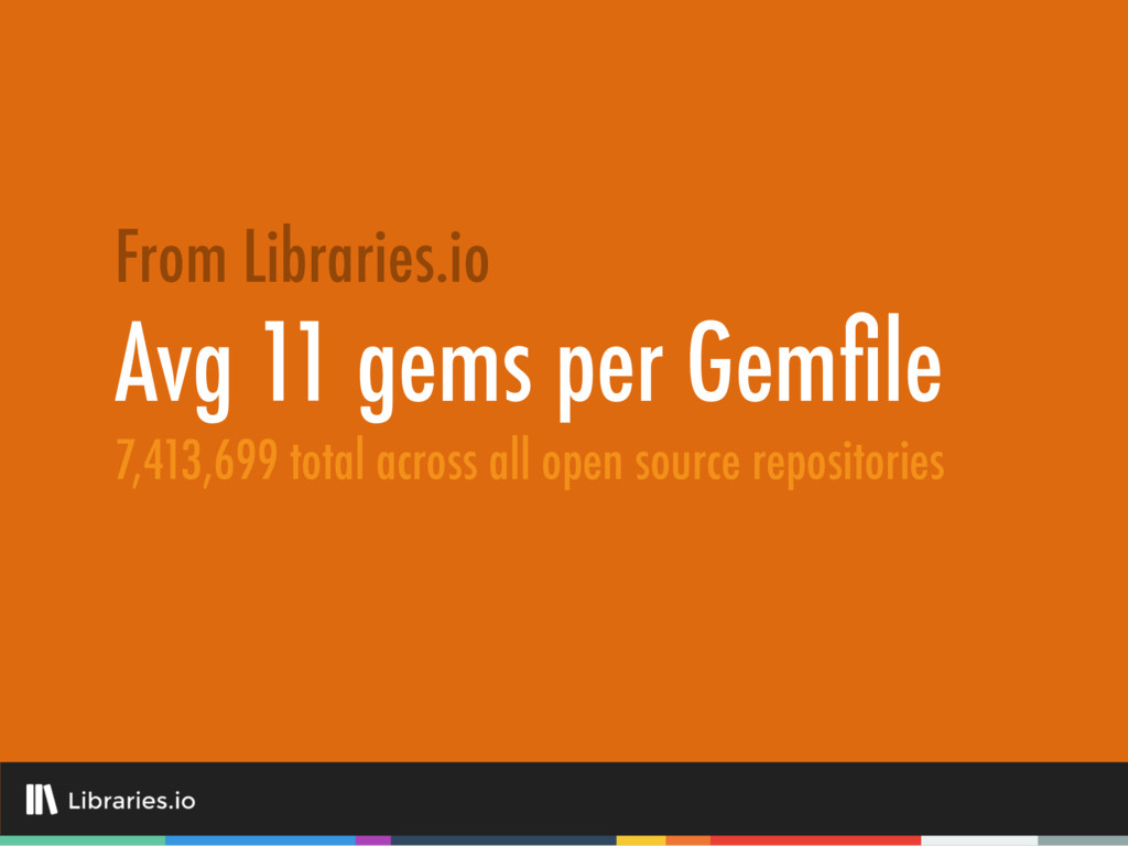 Avg 11 gems per Gemfile From Libraries.io 7,413,...