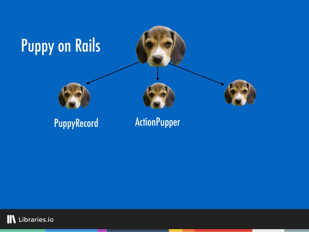 Puppy on Rails PuppyRecord ActionPupper