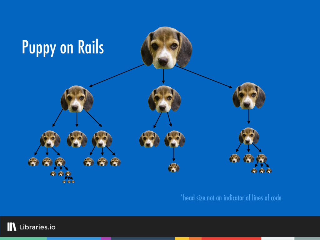 Puppy on Rails *head size not an indicator of l...