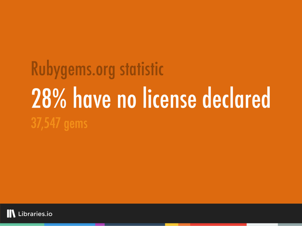 28% have no license declared Rubygems.org stati...