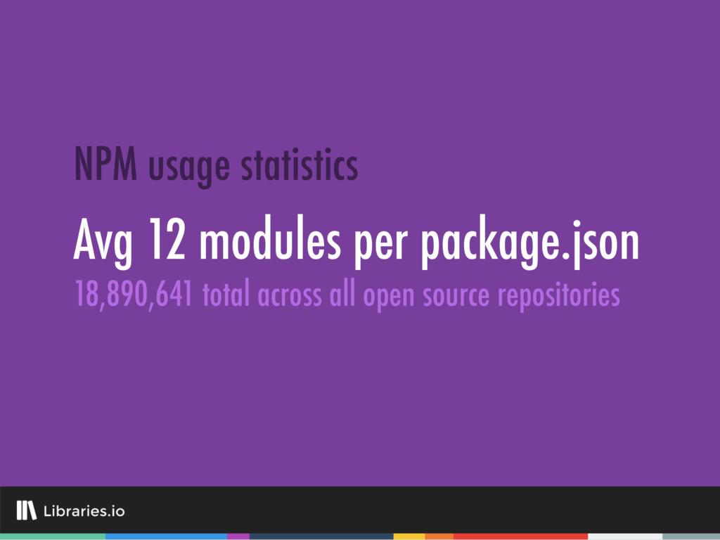 Avg 12 modules per package.json NPM usage stati...