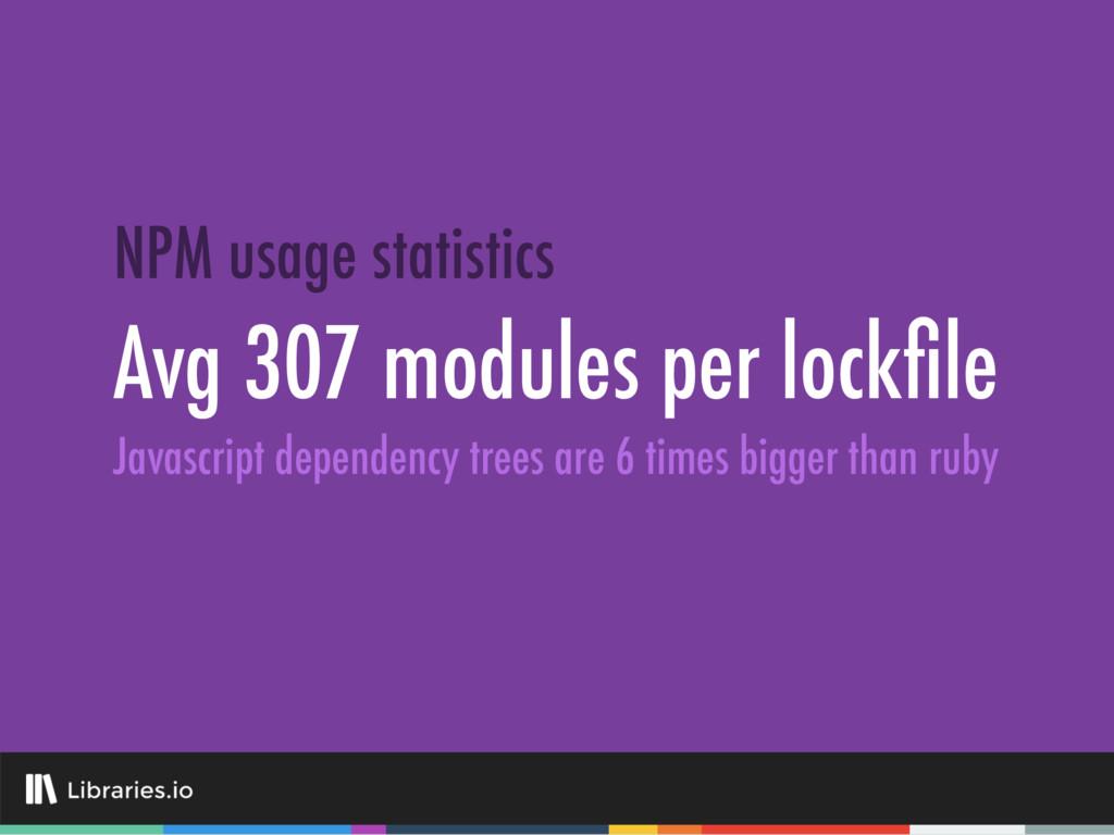 Avg 307 modules per lockfile NPM usage statistic...