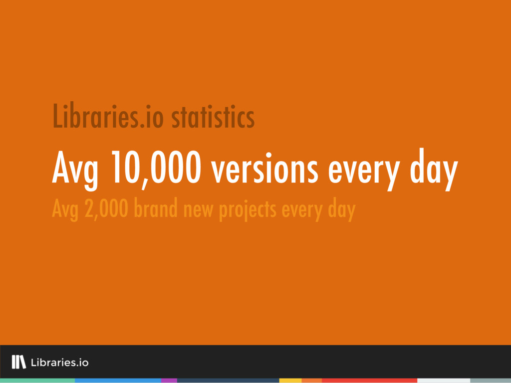 Avg 10,000 versions every day Libraries.io stat...