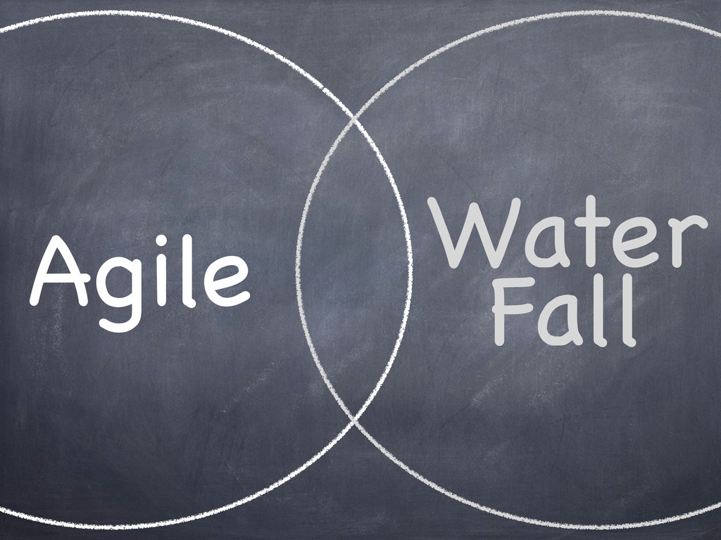 Agile Water Fall