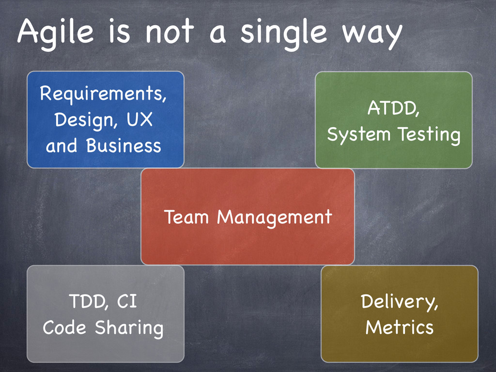 Agile is not a single way Requirements, Design,...