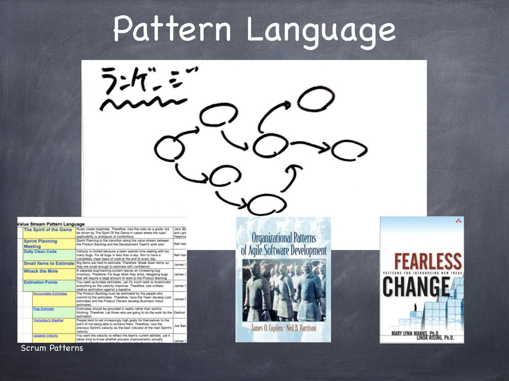 Pattern Language Scrum Patterns