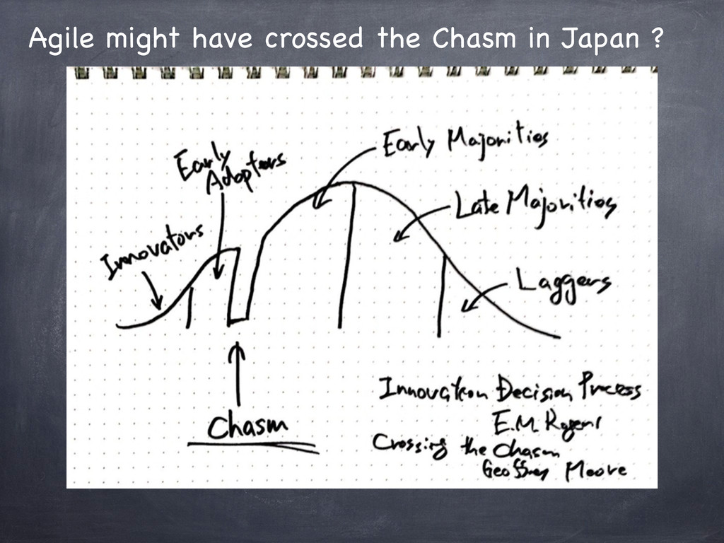 Agile might have crossed the Chasm in Japan ?