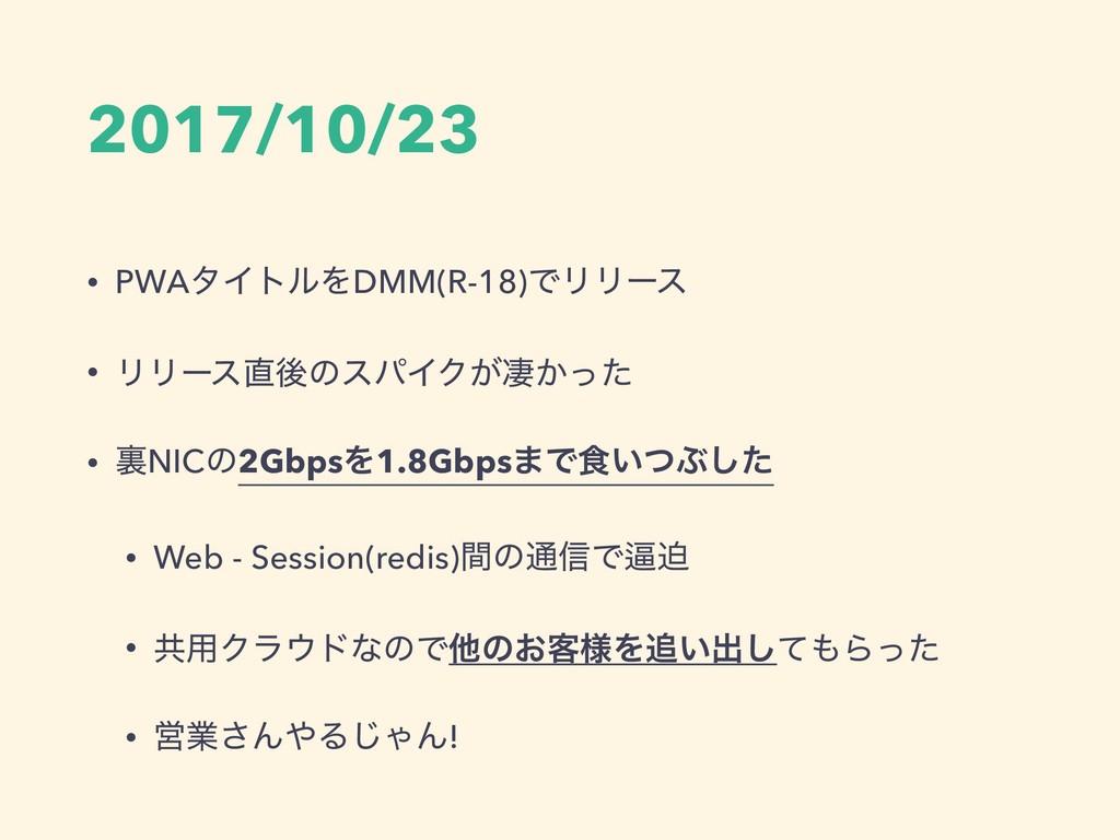 2017/10/23 • PWAλΠτϧΛDMM(R-18)ͰϦϦʔε • ϦϦʔεޙͷεύ...