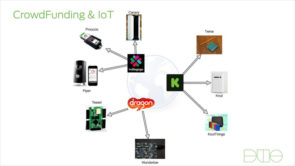 CrowdFunding & IoT Pinoccio Wunderbar KoolThing...