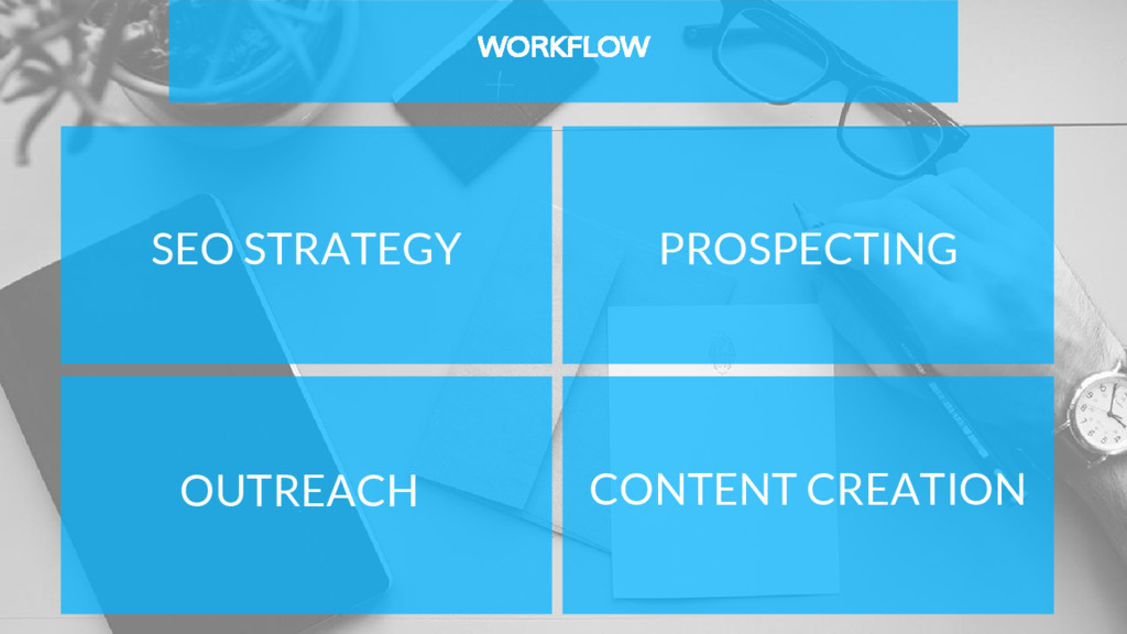 WORKFLOW SEO STRATEGY PROSPECTING CONTENT CREAT...