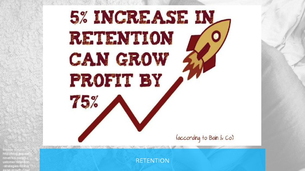 RETENTION Paid conversion Image source: http://...