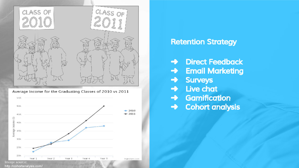 Retention Strategy ➜ Direct Feedback ➜ Email Ma...