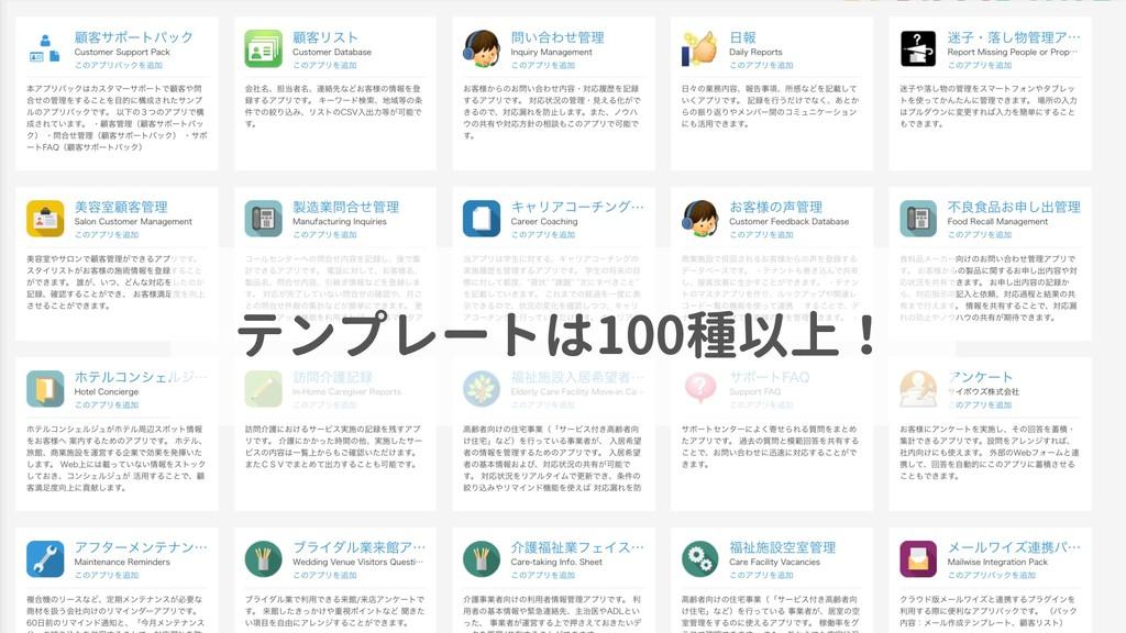 データベース コミュニケーション フ ォ ー ム 作 成 企業間利⽤ アクセス権 変更履歴 管...