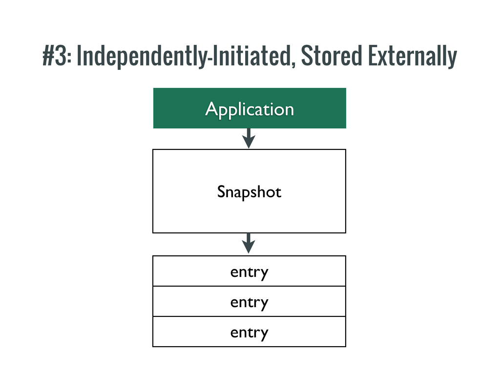 #3: Independently-Initiated, Stored Externally ...