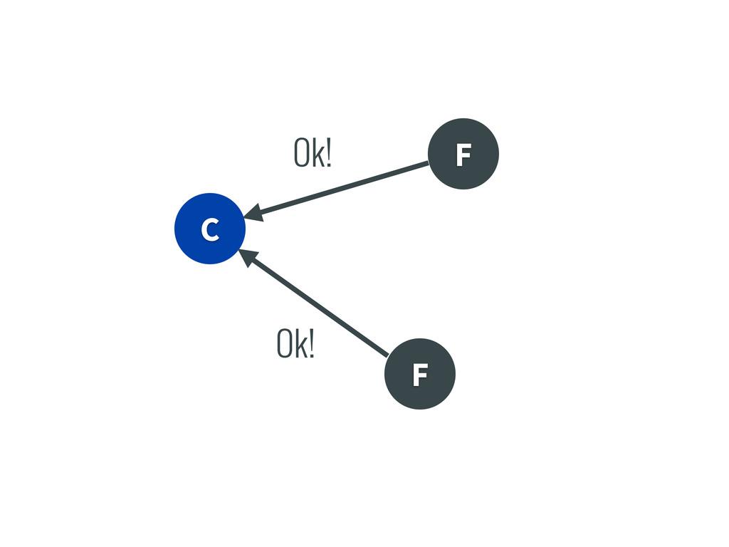 C F F Ok! Ok!