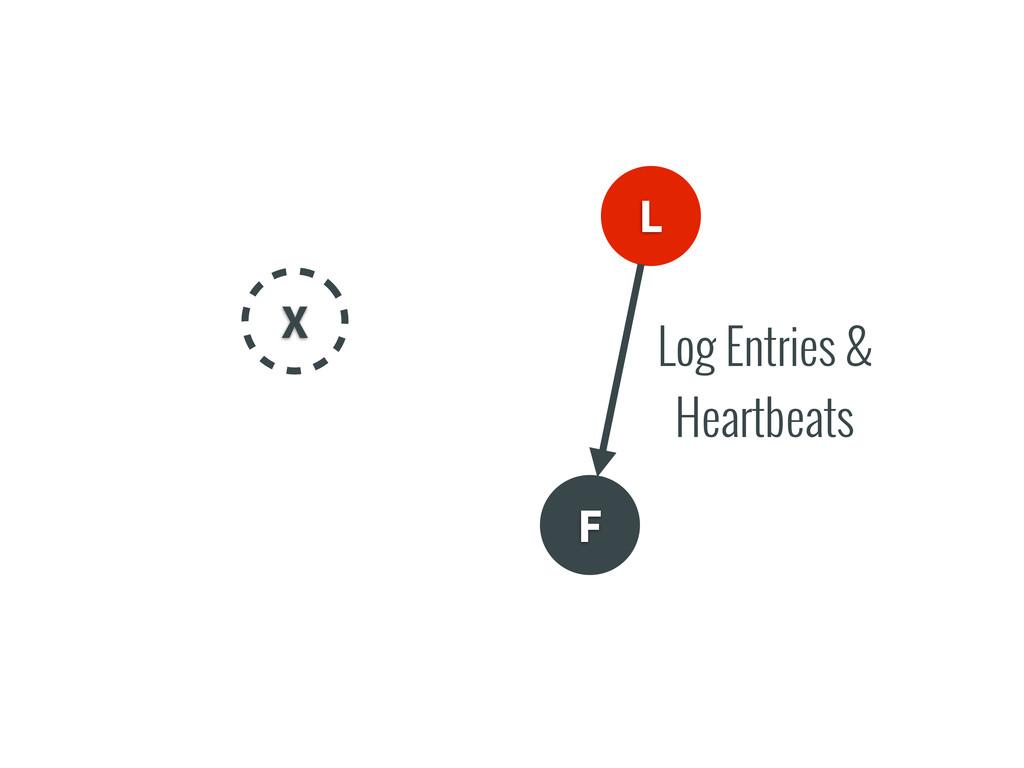 X L F Log Entries & Heartbeats