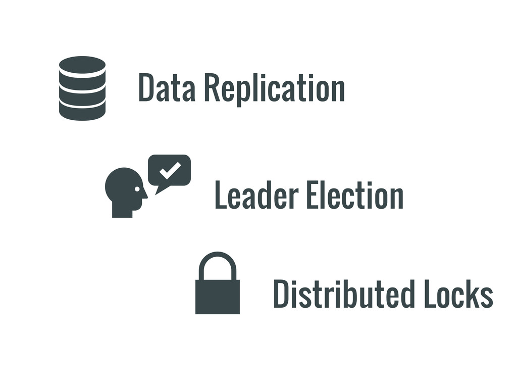 Leader Election Data Replication Distributed Lo...