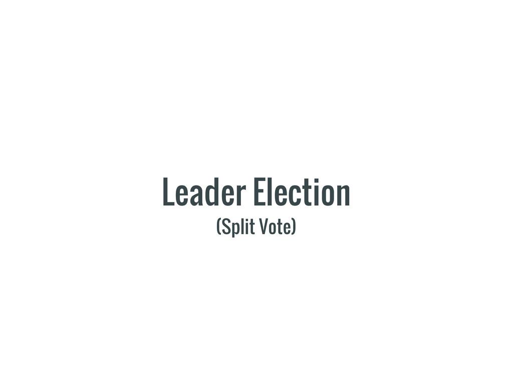 Leader Election (Split Vote)