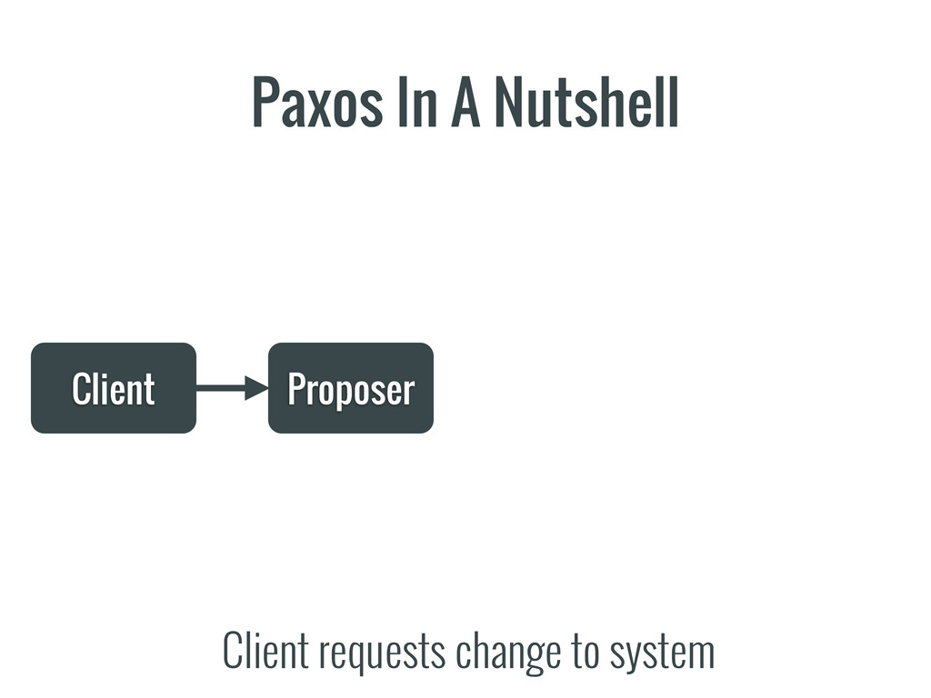 Paxos In A Nutshell Client Proposer Client requ...