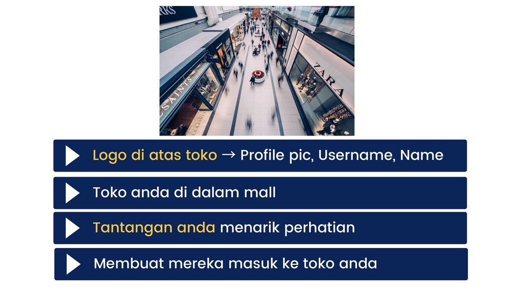 Logo di atas toko → Profile pic, Username, Name...