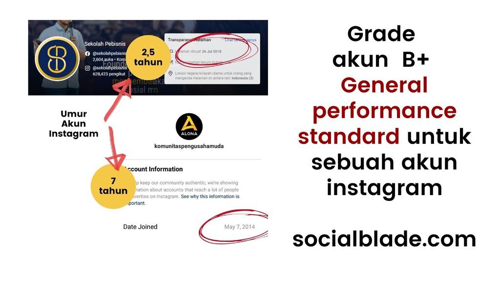 Grade akun B+ General performance standard untu...