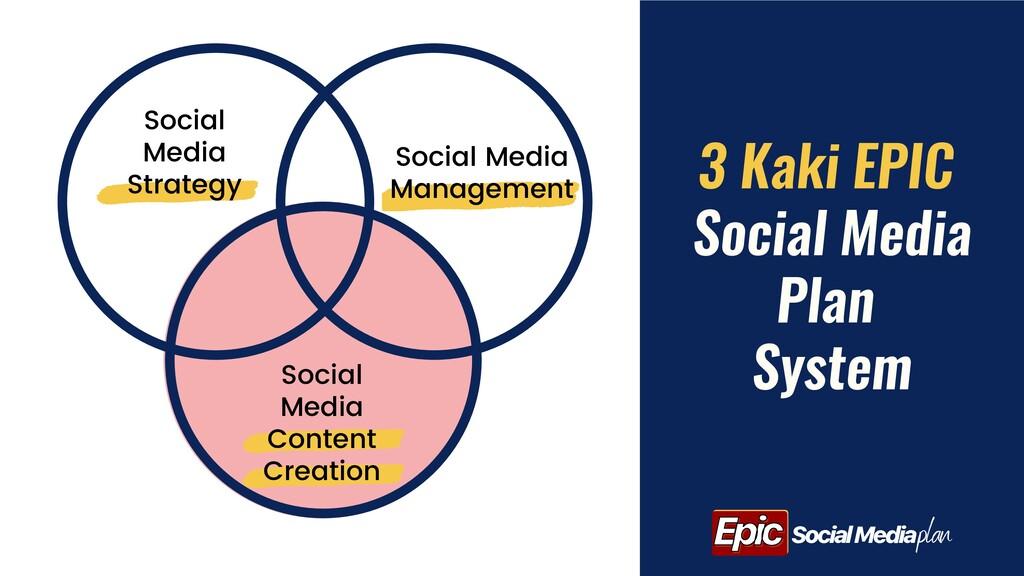Social Media Content Creation 3 Kaki EPIC Socia...
