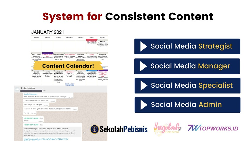 System for Consistent Content Social Media Stra...