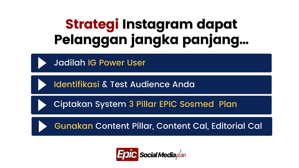 Jadilah IG Power User Ciptakan System 3 Pillar ...