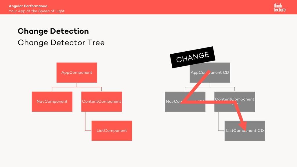 Change Detector Tree AppComponent NavComponent ...