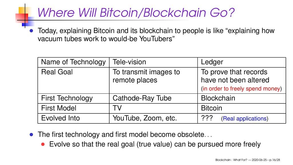 Where Will Bitcoin/Blockchain Go? Today, explai...