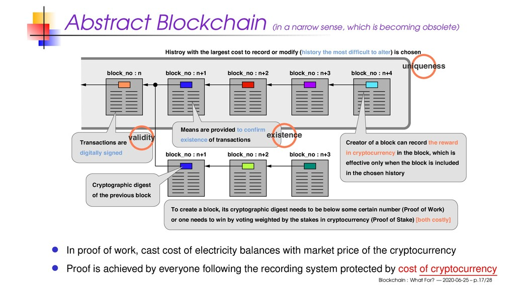 Abstract Blockchain (in a narrow sense, which i...