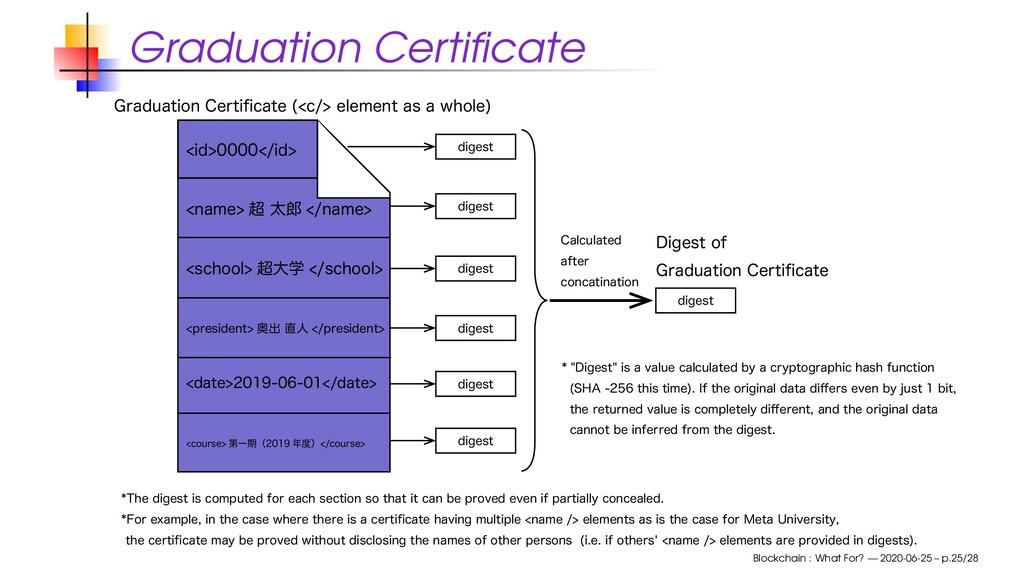 Graduation Certificate (SBEVBUJPO$FSUJpDBUF D...