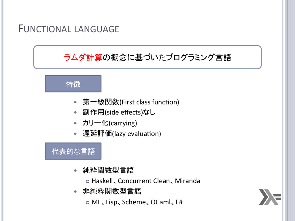 FUNCTIONAL LANGUAGE — 純粋関数型言語  ¢ Ha...