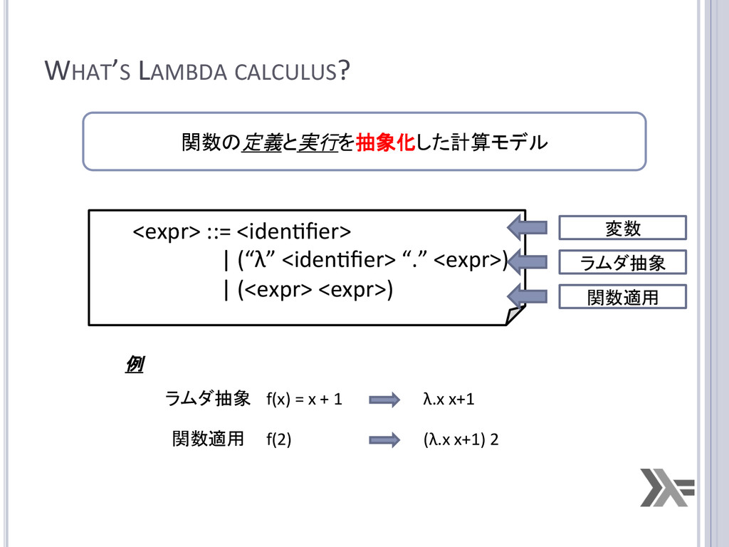 関数の定義と実行を抽象化した計算モデル  WHAT'S LAMBDA CAL...