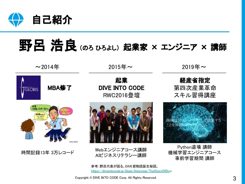 3 Copyright © DIVE INTO CODE Corp. All Rights R...