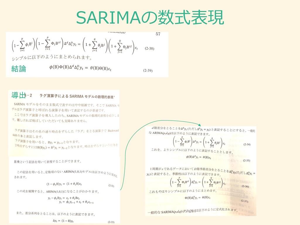 SARIMAの数式表現 結論 導出