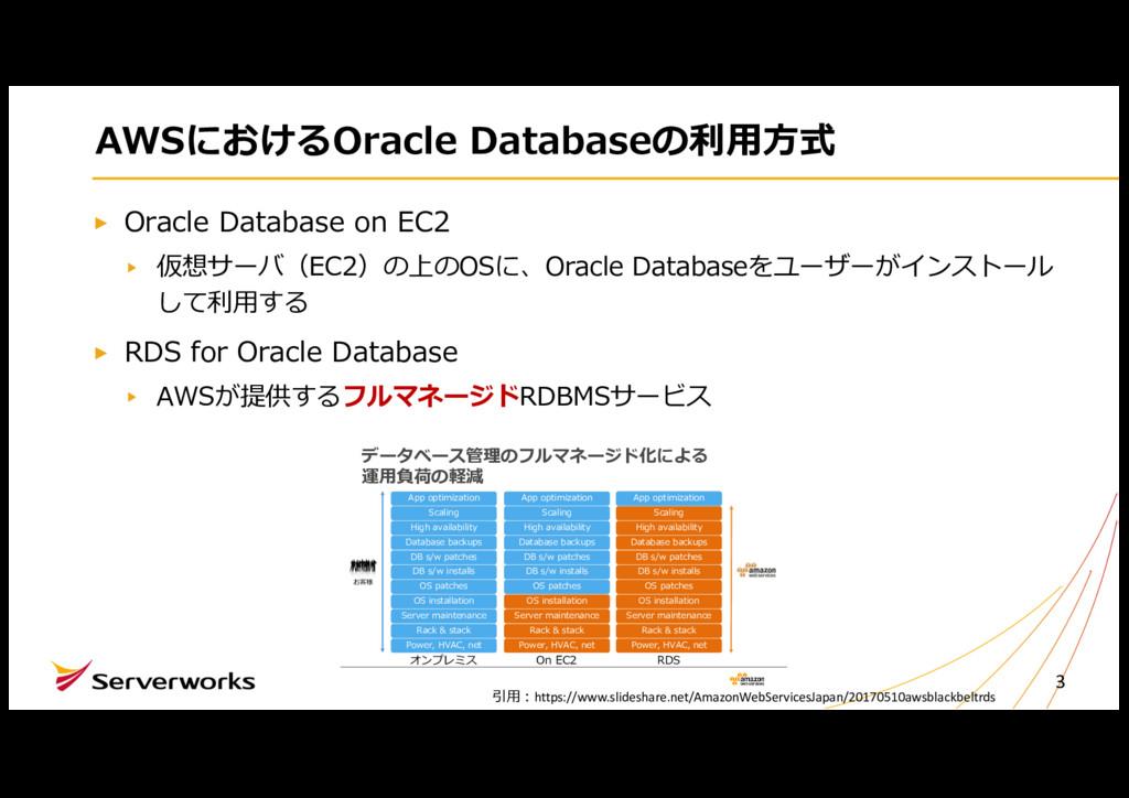 AWSにおけるOracle Databaseの利⽤⽅式 Oracle Database on ...