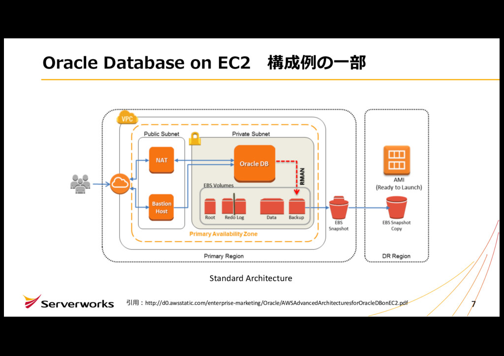 Oracle Database on EC2 構成例の⼀部 7 引⽤:http://d0.aw...