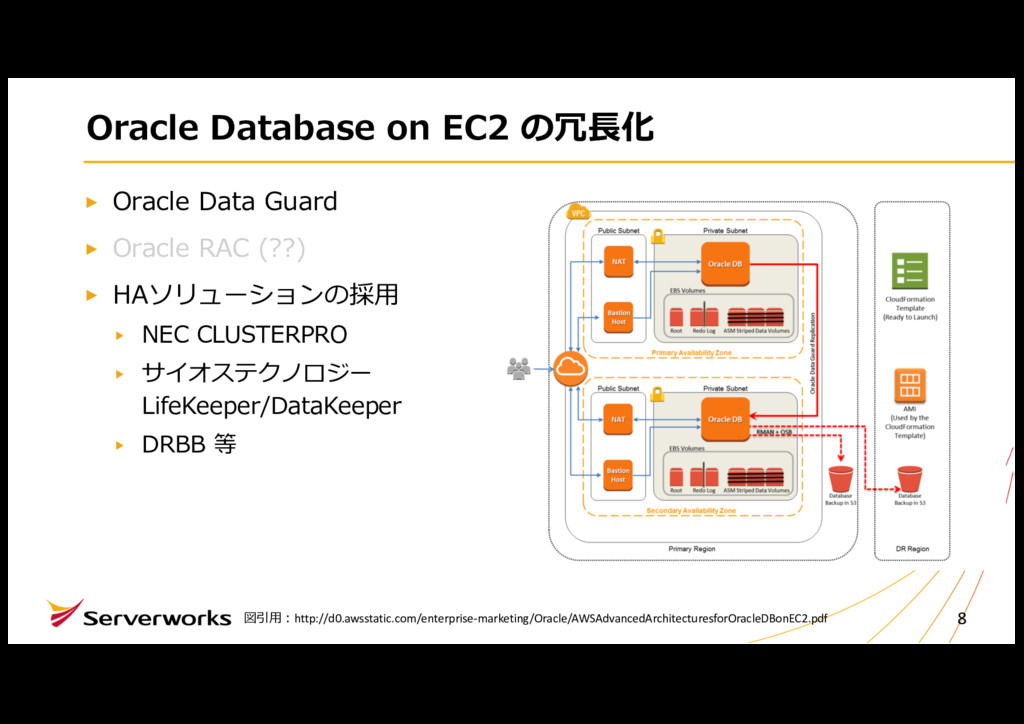 Oracle Database on EC2 の冗⻑化 Oracle Data Guard O...