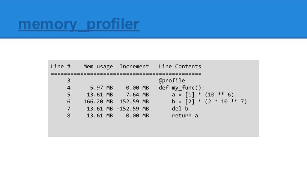 memory_profiler Line # Mem usage Increment Line...