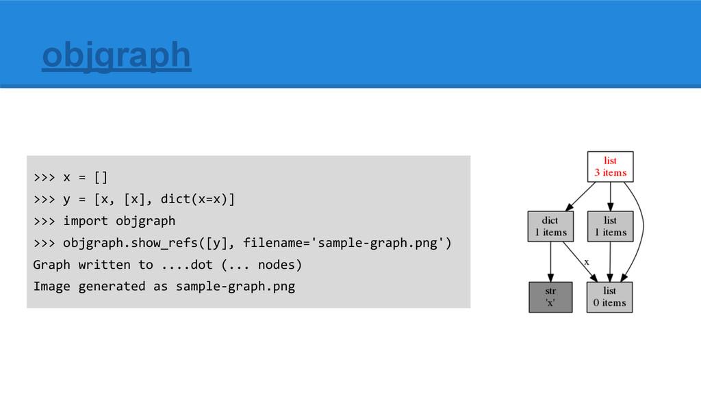objgraph >>> x = [] >>> y = [x, [x], dict(x=x)]...