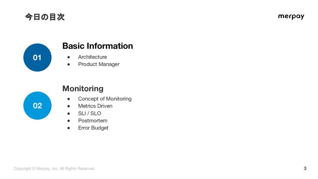 3 Basic Information 01 今日の目次 02 Monitoring ● Co...