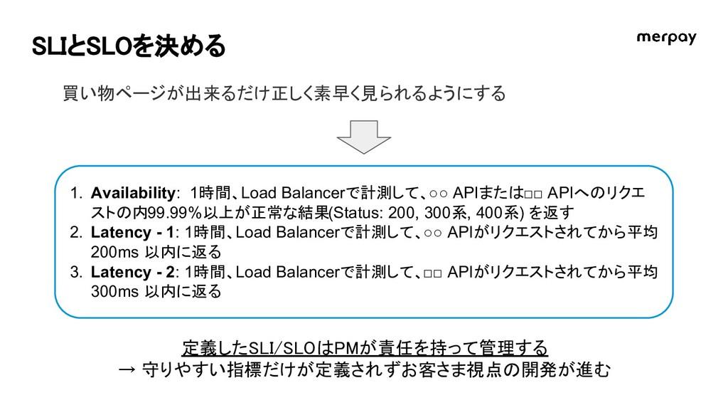 SLIとSLOを決める 1. Availability: 1時間、Load Balancerで...