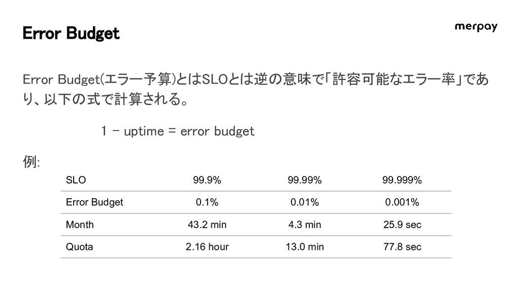 Error Budget Error Budget(エラー予算)とはSLOとは逆の意味で「許容...