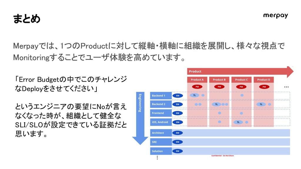 Merpayでは、1つのProductに対して縦軸・横軸に組織を展開し、様々な視点で Moni...